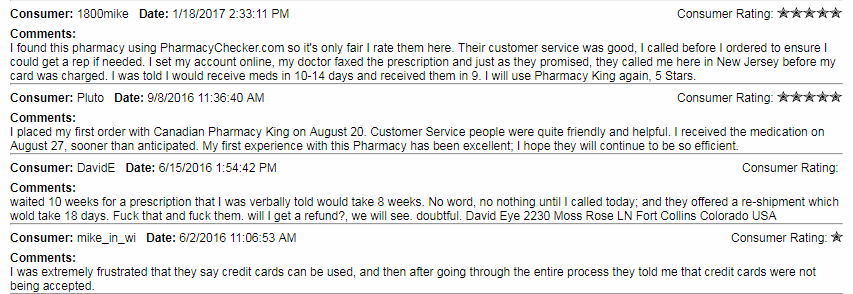 Customer Feedback from Pharmacy Checker