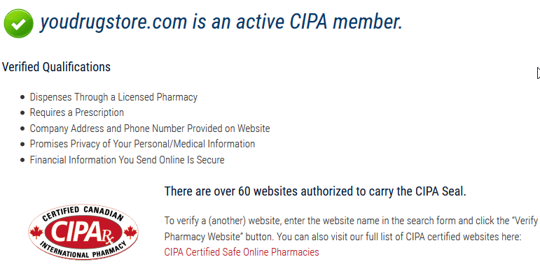 CIPA Rx Result for You Drugstore